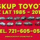 Kupię - Skup Toyot Carina Avensis Corolla i inne Ząbkowice Śląskie